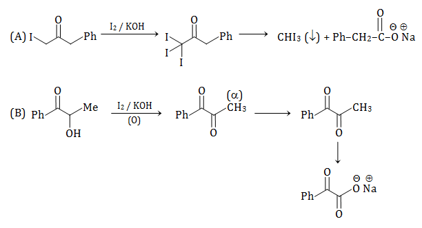 Sample Questions of WBJEE 2019 Chemistry