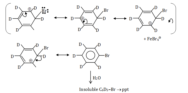 Solution Paper Chemistry WBJEE 2017