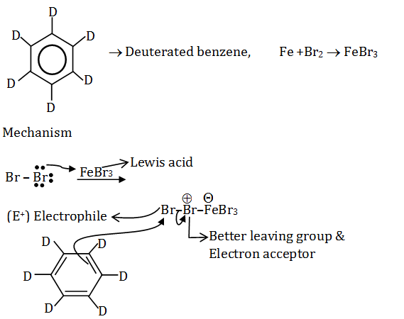 Solution Paper WBJEE 2017 Chemistry