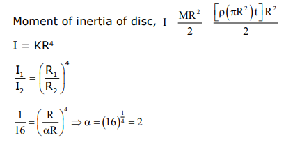 Solutions of JEE Main 2020 Physics Shift 2- 4th Sept