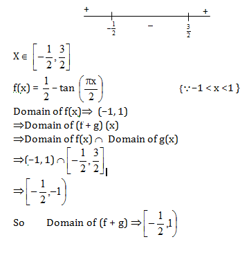 Solutions of KCET 2015 Maths
