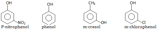 Solutions of KCET Chemistry 2015