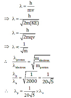 Solutions of WBJEE 2019 Physics