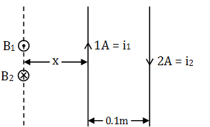 Solutions Paper 2017 WBJEE Physics