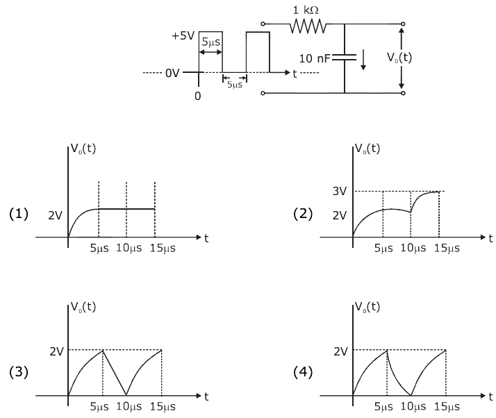Solved JEE Main 2020 Paper With Solutions Physics Shift 1 Sept 6