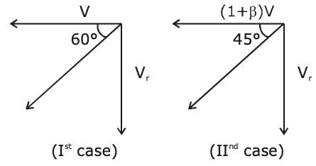 Solved JEE Main Physics 2020 Shift 2 Sept 6