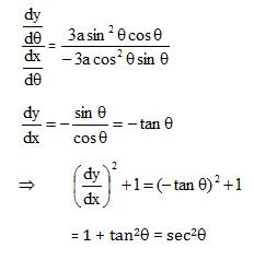 Solved Practice Paper of KCET 2015 Maths
