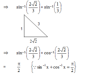 Solved Question Paper of KCET 2015 Maths