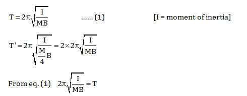 Solved WBJEE 2016 Physics Paper
