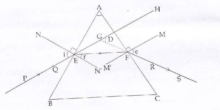 TN Board Class 10 Science 2015 Question Paper Section-III Part IV Question 53(a)