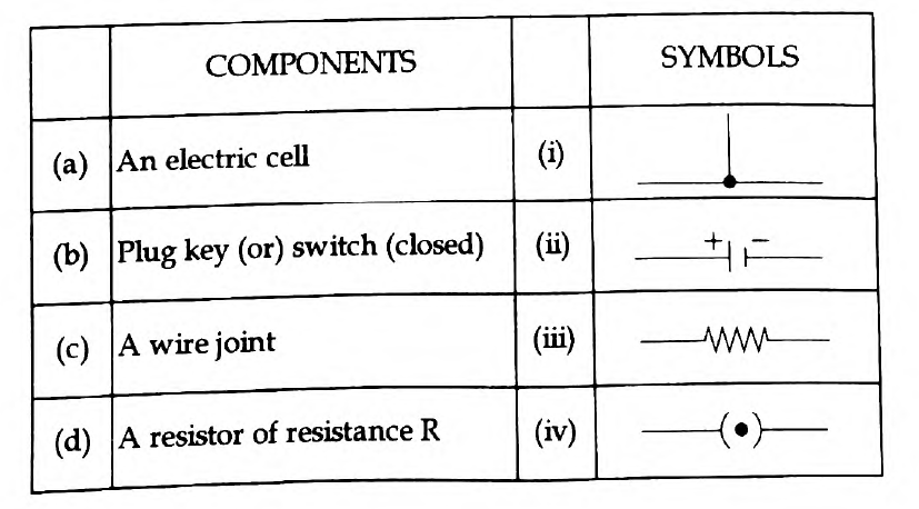 TN Board Class 10 Science 2017 Question Paper Section-II Question 42