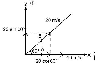 WBJEE 2015 Physics Previous Year Paper Q21