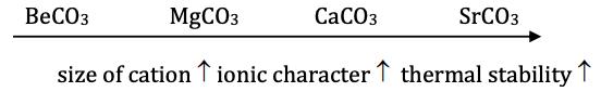 WBJEE 2018 Chemistry Solved Paper Q15