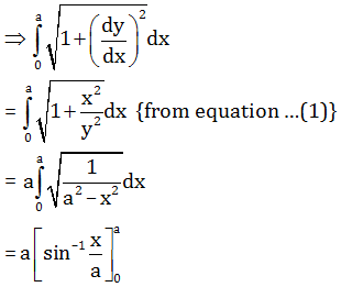 WBJEE 2020 Maths Solutions Paper