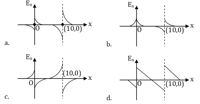 WBJEE 2020 Physics Paper Solutions