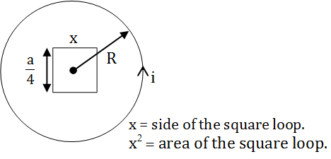 WBJEE 2020 Solutions Paper Physics