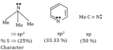 WBJEE Chemistry Solved Paper 2017