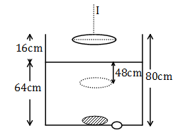 WBJEE Physics Solutions Paper 2020