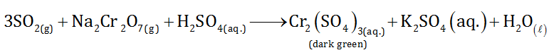 WBJEE Solved Paper 2020 Chemistry