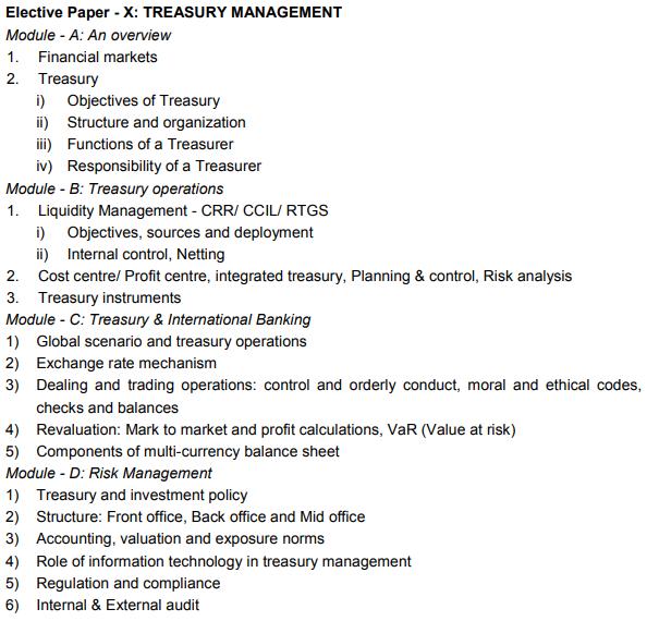 CAIIB Syllabus Elective Paper X Treasury Management
