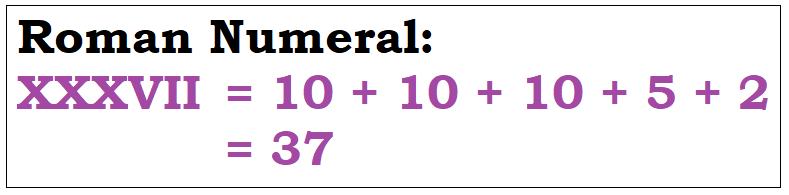 xxxvii roman numeral value