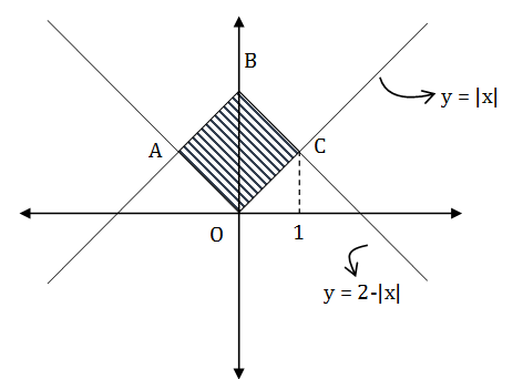 2015 Solved Paper Maths WBJEE