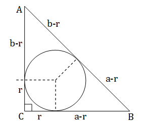 2015 WBJEE Maths Solved Paper