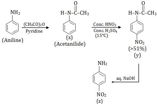 2019 Chemistry Solution Paper KVPY SX