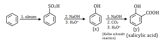 2019 KVPY SX Chemistry Solution Papers