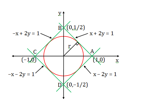2019 KVPY SX Maths Solution Papers