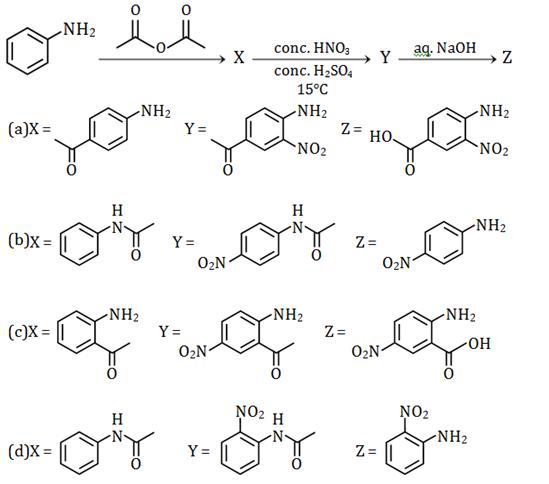 2019 Solution paper KVPY SX Chemistry