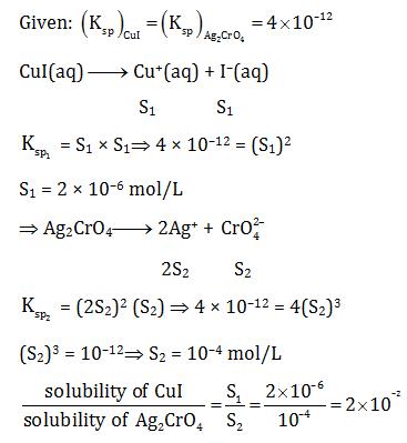 2019 Solutions paper KVPY SX Chemistry
