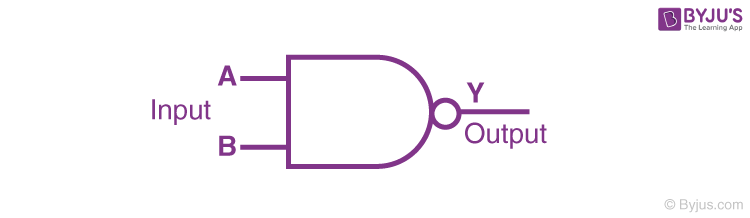 Logic Symbol of NAND gate