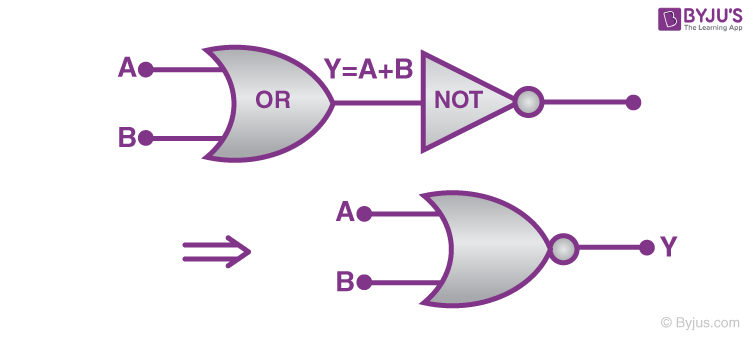 From 'OR' and 'NOT' gate