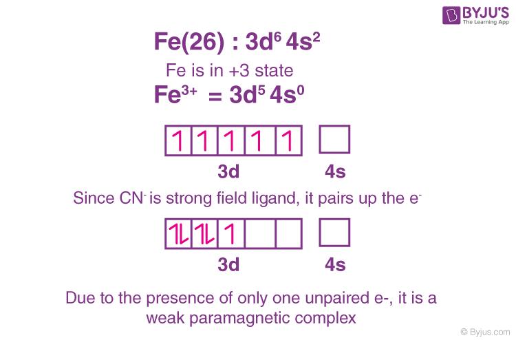 Weak Paramagnetic Complex