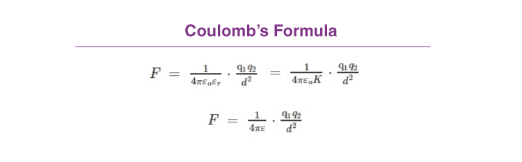 Coulombs law 1