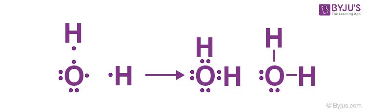 Covalent Bonding in Water Molecule