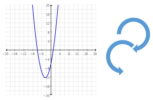 Curved line images