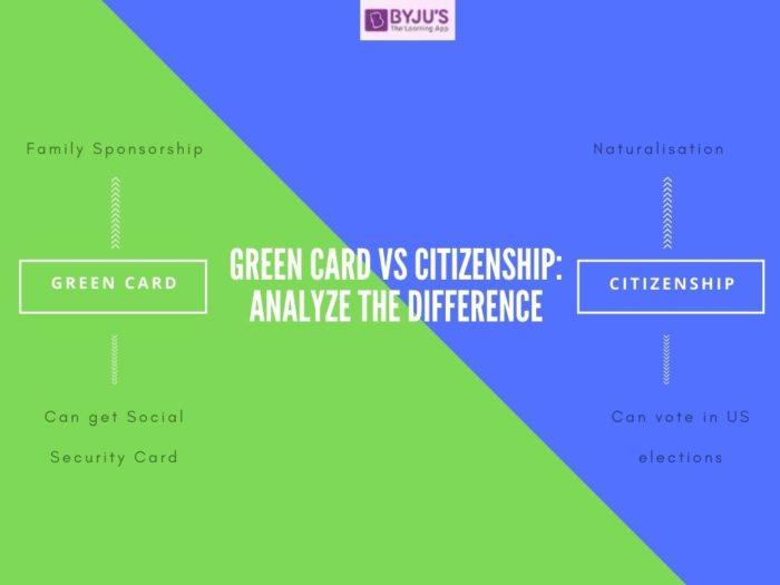 Difference between Green Card an Citizenship - UPSC 20201
