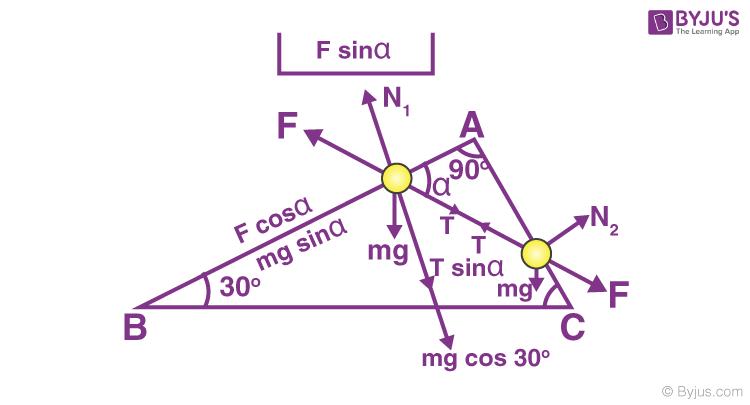 Electric field intensity image 2