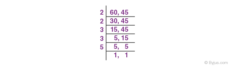 LCM by long division method