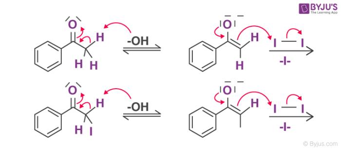 Haloform Reaction Mechanism