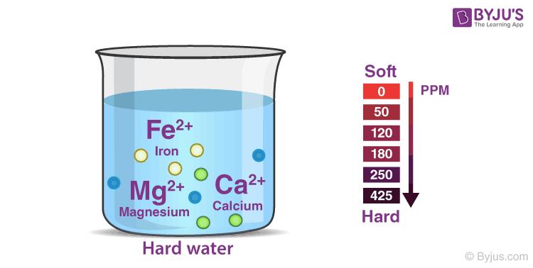 Hard water image