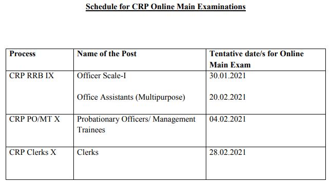 IBPS Exam Dates 2020-21 - IBPS Mains Exam Date out
