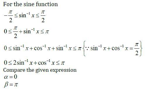 KCET 2015 Mathematics Solved