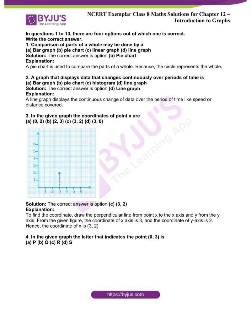 NCERT Exemplar Class 8 Maths Solutions Chapter 12