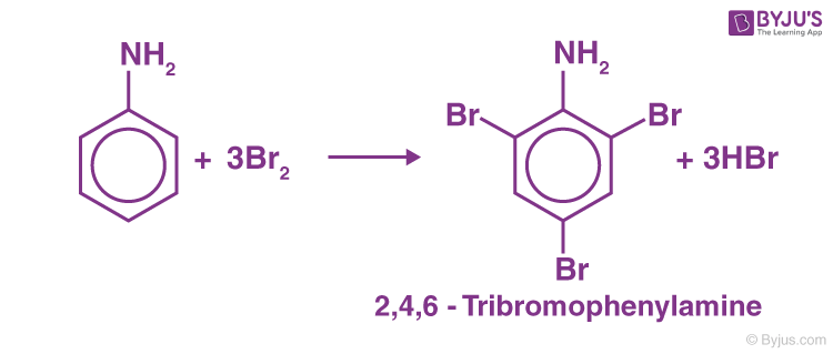 Bromination Reaction Of Aniline