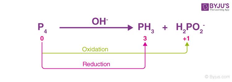 Redox reaction image 5