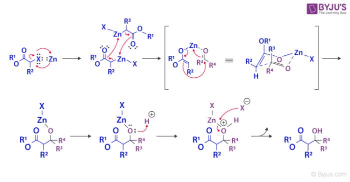 Reformatsky Reaction Mechanism