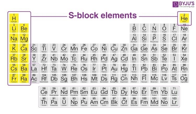 S block elements image 1